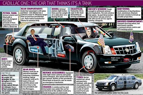 El Obamamobile la limousina presidencial para Barack Obama
