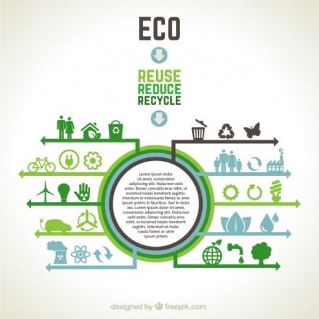 ecologia_vectores_Freepik